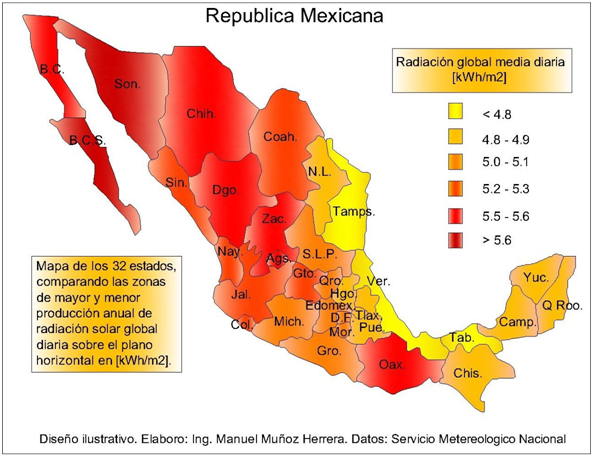 radiacion_mexico