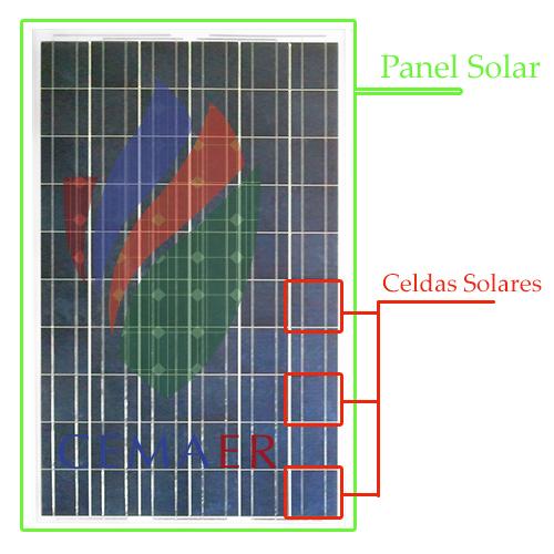 paneles solares para casas 2