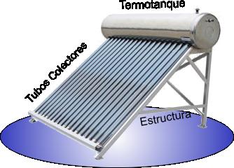 calentadores solares de agua 1